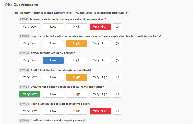 Identify Cyber Vulnerabilities in Your Risk Profile Questionnaire